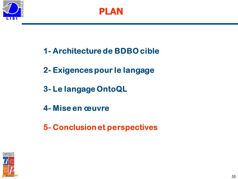 33 PLAN 1- Architecture de BDBO cible 2- Exigences pour le langage 3- Le langage OntoQL 4- Mise en œuvre 5- Conclusion et perspectives