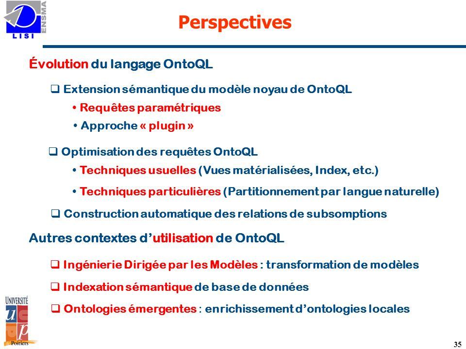 35 Perspectives Extension sémantique du modèle noyau de OntoQL Évolution du langage OntoQL Autres contextes dutilisation de OntoQL Ingénierie Dirigée par les Modèles : transformation de modèles Optimisation des requêtes OntoQL Indexation sémantique de base de données Construction automatique des relations de subsomptions Approche « plugin » Ontologies émergentes : enrichissement dontologies locales Techniques usuelles (Vues matérialisées, Index, etc.) Techniques particulières (Partitionnement par langue naturelle) Requêtes paramétriques