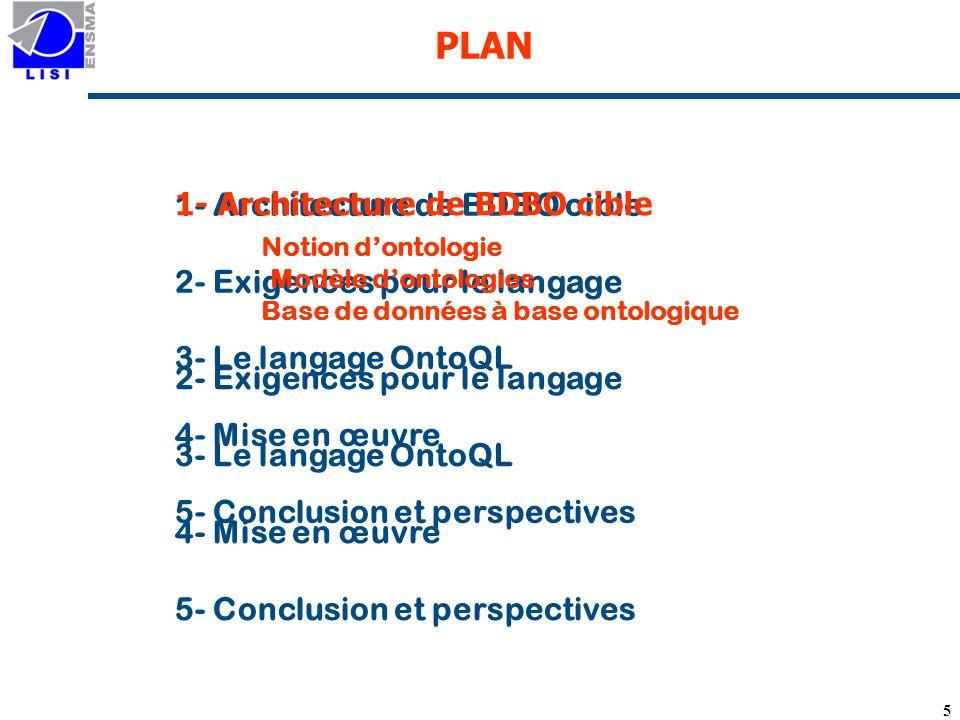 5 PLAN 1- Architecture de BDBO cible 2- Exigences pour le langage 3- Le langage OntoQL 4- Mise en œuvre 5- Conclusion et perspectives 1- Architecture de BDBO cible Notion dontologie Modèle dontologies Base de données à base ontologique 2- Exigences pour le langage 3- Le langage OntoQL 4- Mise en œuvre 5- Conclusion et perspectives