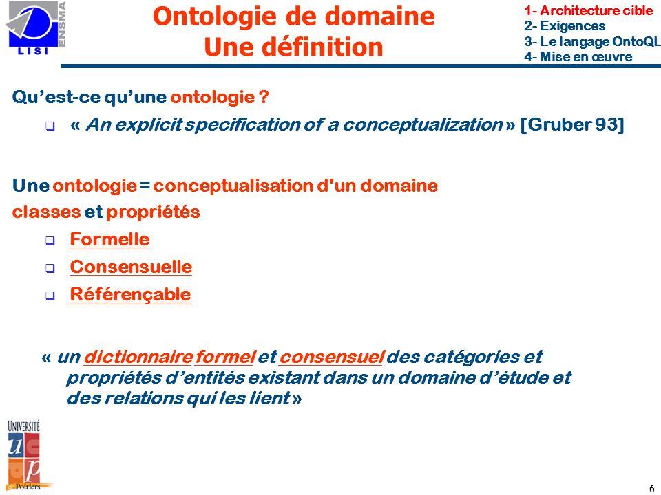 6 Ontologie de domaine Une définition Quest-ce quune ontologie .
