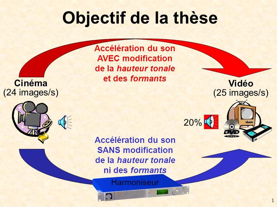 0 Grégory PALLONE gregory@pallone.fr Dilatation et transposition sous contraintes perceptives des signaux audio : application au transfert cinéma-vidé