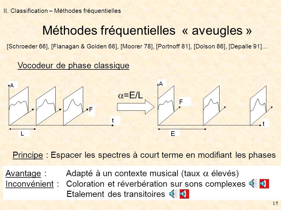 14 Compromis et hypothèses des méthodes temporelles II. Classification – Méthodes temporelles Compromis sur la durée du segment inséré Segment trop co