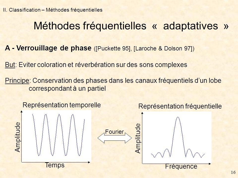 15 II. Classification – Méthodes fréquentielles Méthodes fréquentielles « aveugles » Vocodeur de phase classique [Schroeder 66], [Flanagan & Golden 66