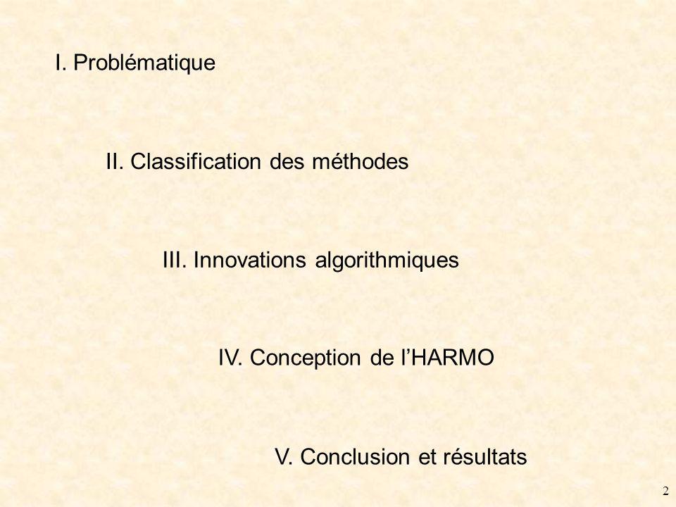 2 II.Classification des méthodes III. Innovations algorithmiques IV.