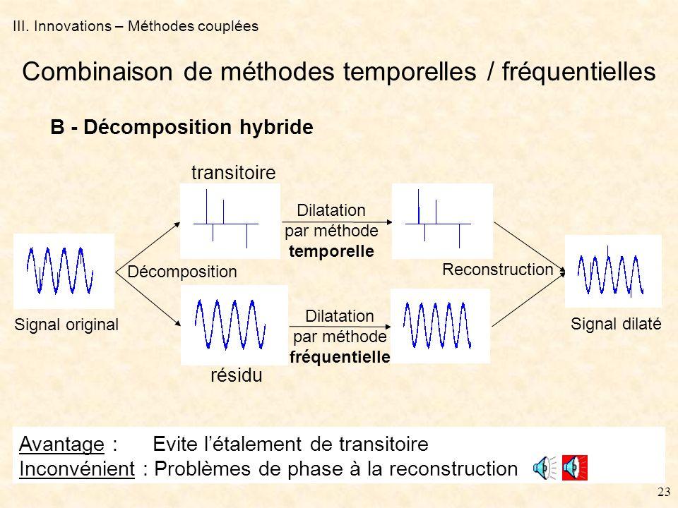 22 III. Innovations – Méthodes couplées A - Décomposition en sous-bandes Combinaison de méthodes temporelles / fréquentielles Décomposition (Fc=500Hz)