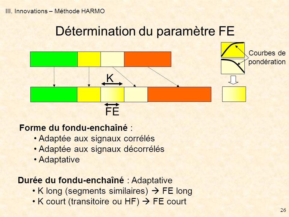 25 III. Innovations – Méthode HARMO Principe de la méthode HARMO Basée sur une méthode temporelle 3 paramètres principaux : FE : Durée du fondu-enchaî