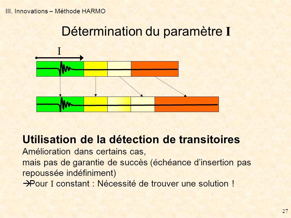 26 III. Innovations – Méthode HARMO Détermination du paramètre FE Forme du fondu-enchaîné : Adaptée aux signaux corrélés Adaptée aux signaux décorrélé