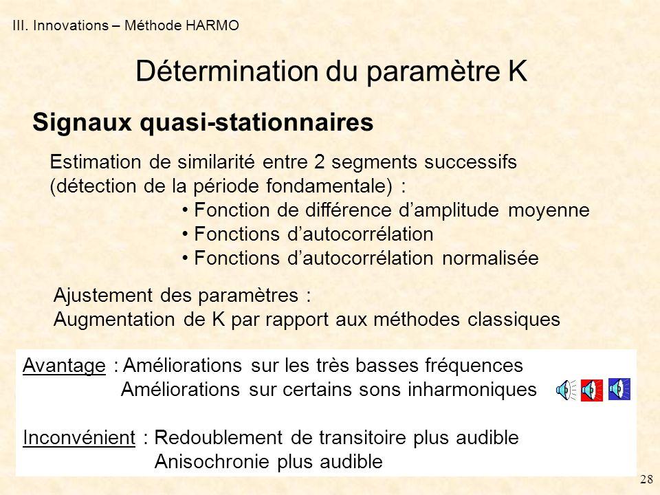 27 III. Innovations – Méthode HARMO Détermination du paramètre I Utilisation de la détection de transitoires Amélioration dans certains cas, mais pas