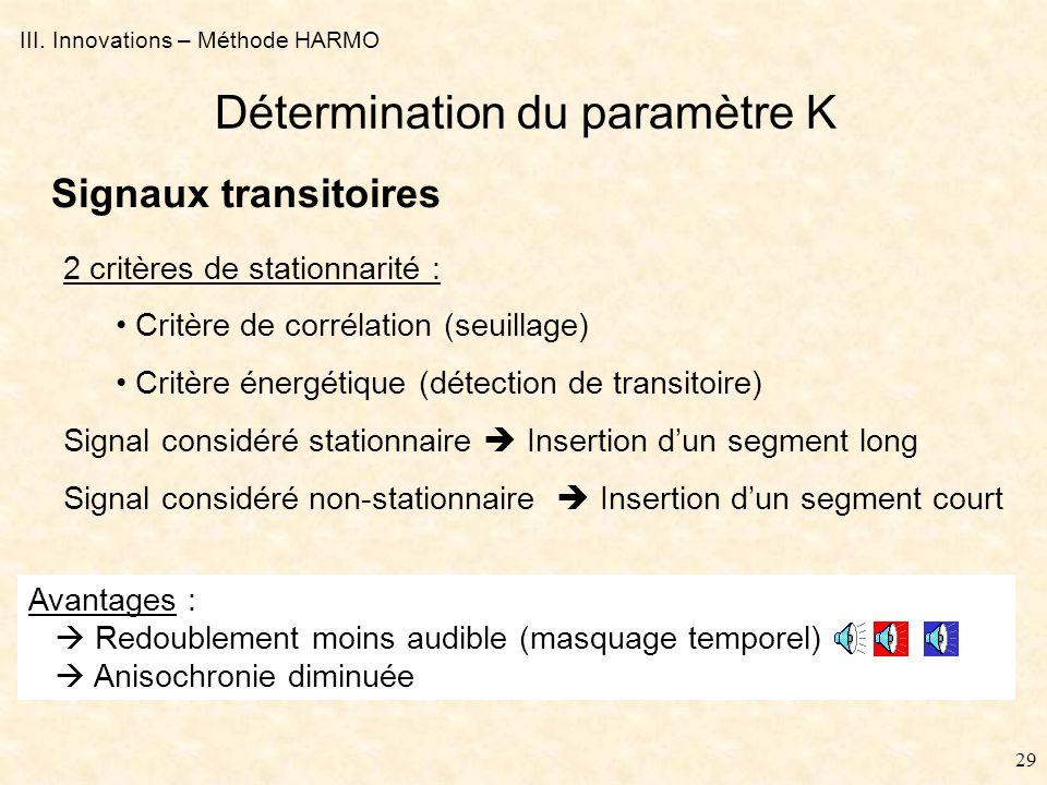 28 III. Innovations – Méthode HARMO Détermination du paramètre K Estimation de similarité entre 2 segments successifs (détection de la période fondame
