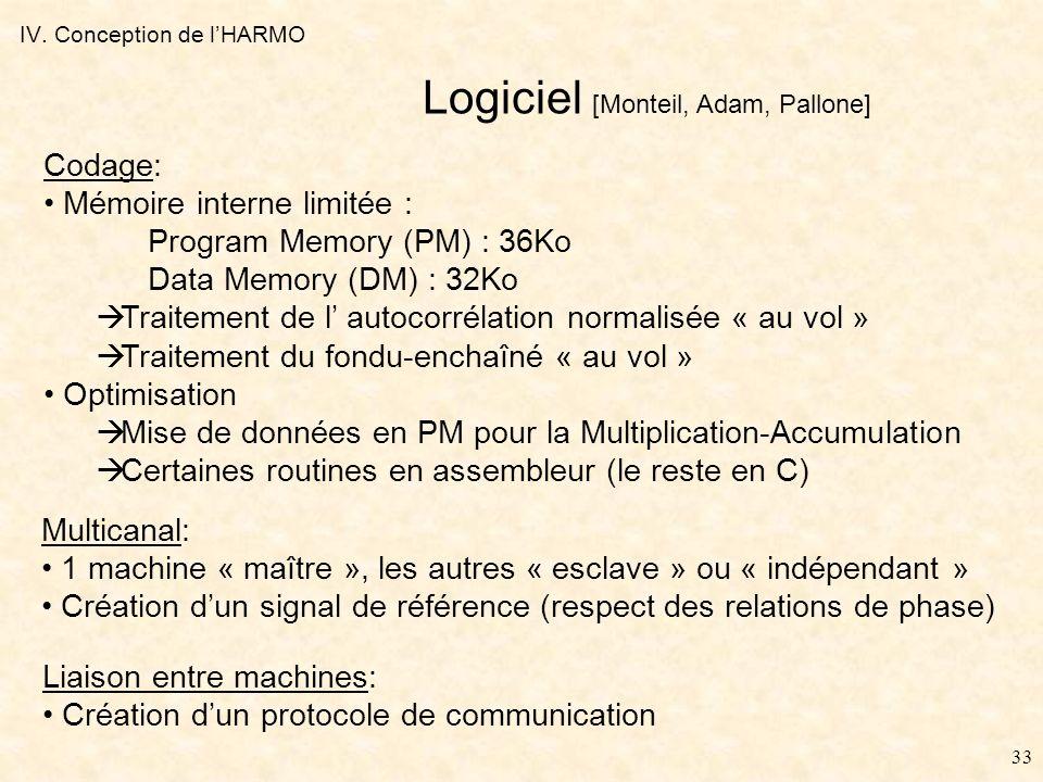 32 IV. Conception de lHARMO Processeurs : 2 DSP : « Analog Device SHARC 21065L », 60MHz 1 pour lalgorithme 1 pour lIHM et la communication entre machi