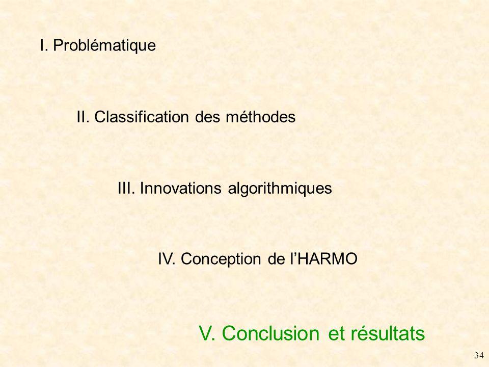 33 IV. Conception de lHARMO Codage: Mémoire interne limitée : Program Memory (PM) : 36Ko Data Memory (DM) : 32Ko Traitement de l autocorrélation norma