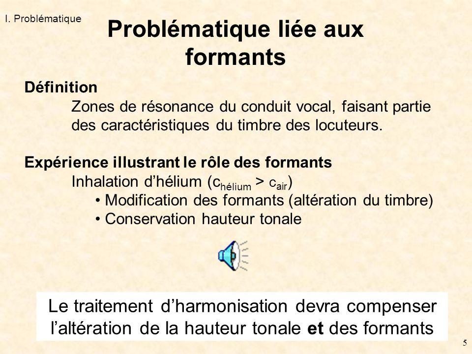 4 Problématique liée à la hauteur tonale - Durée T - Fréquence F Dilatation simple - Durée T - Fréquence F/ - Durée T - Fréquence F Transposition-p Di