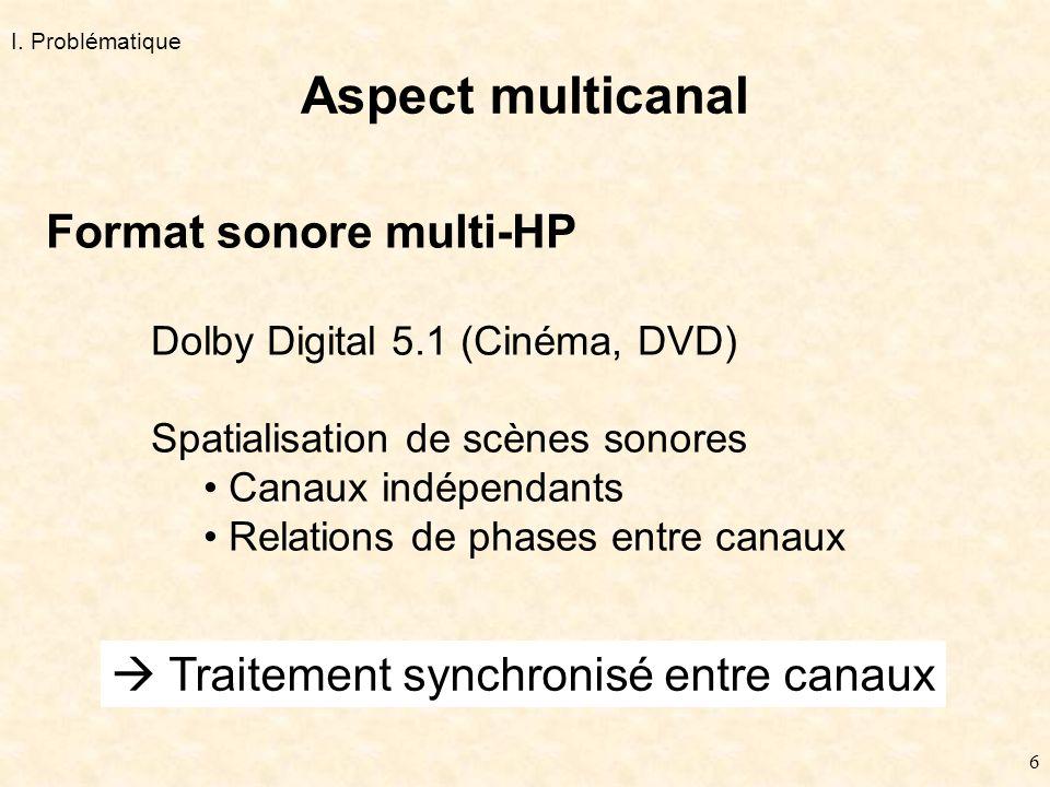 6 Format sonore multi-HP Dolby Digital 5.1 (Cinéma, DVD) Spatialisation de scènes sonores Canaux indépendants Relations de phases entre canaux I.