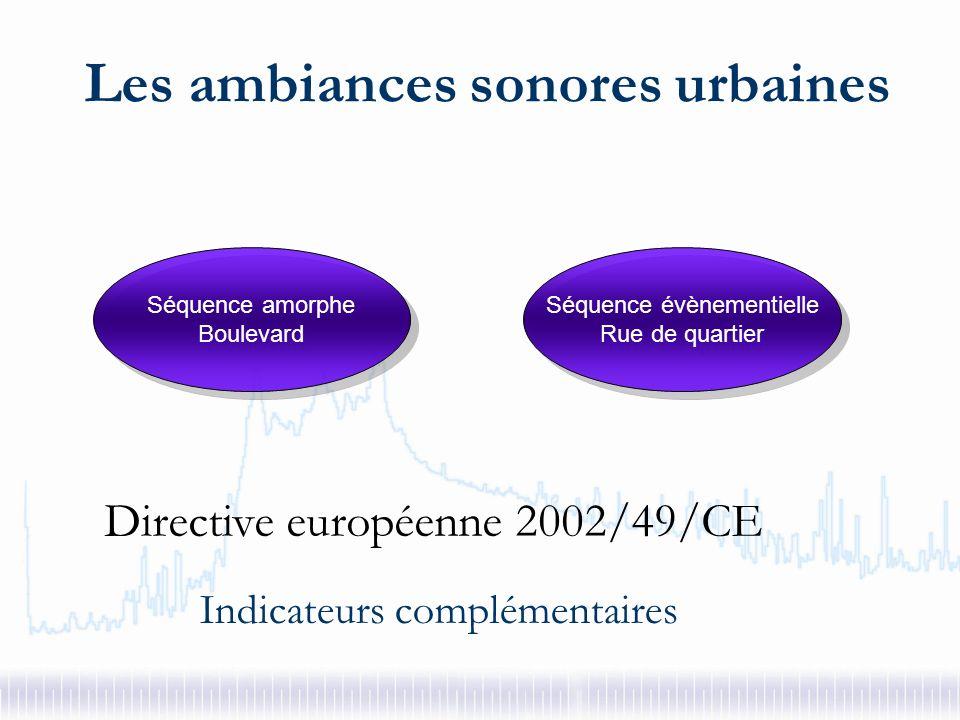 Cadre général Directive européenne 2002/49/CE Cartes de bruits en extérieur - indicateur L den Disponibles au publique Plans dactions