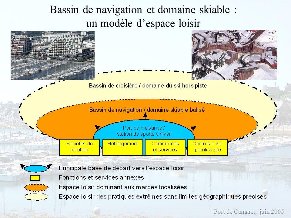Bassin de navigation et domaine skiable : un modèle despace loisir Port de Camaret, juin 2005