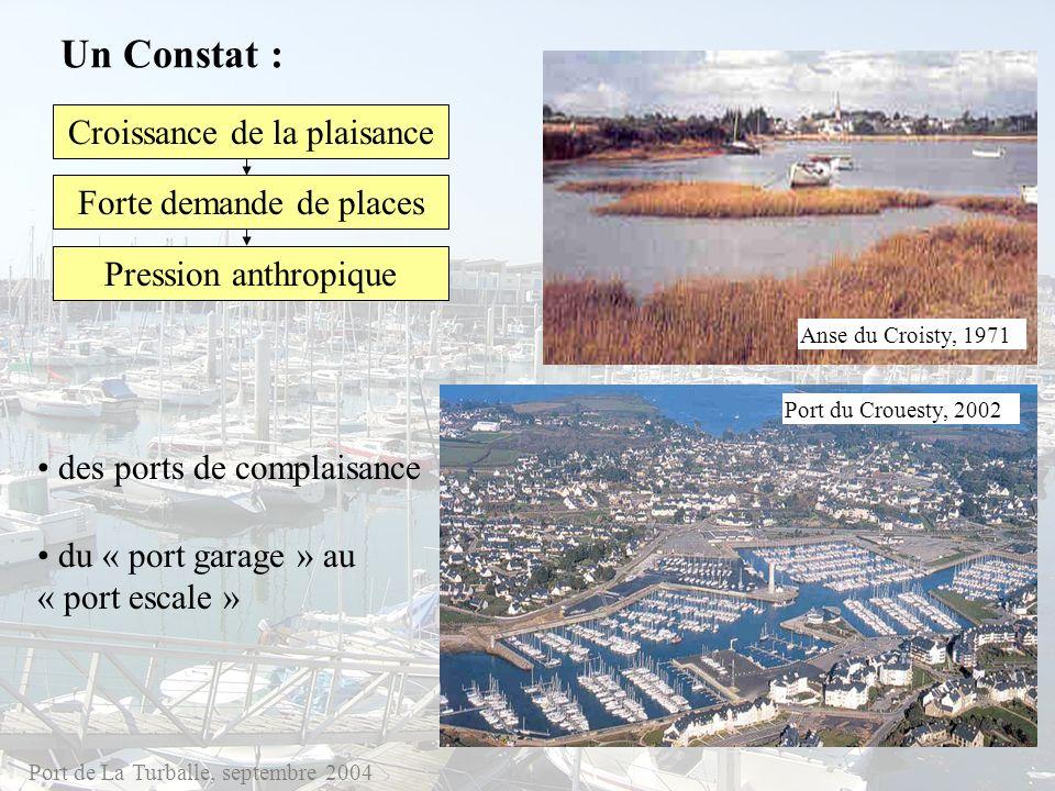 Un Constat : Port de La Turballe, septembre 2004 Anse du Croisty, 1971 Port du Crouesty, 2002 des ports de complaisance du « port garage » au « port e