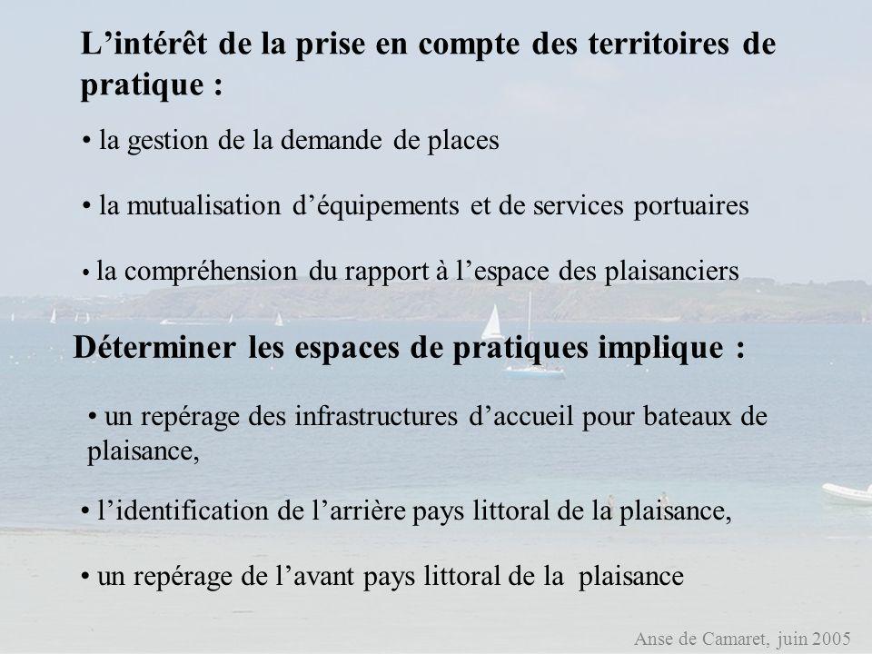 Lintérêt de la prise en compte des territoires de pratique : Anse de Camaret, juin 2005 la gestion de la demande de places la mutualisation déquipemen