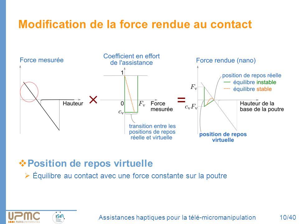 Assistances haptiques pour la télé-micromanipulation Modification de la force rendue au contact Position de repos virtuelle Équilibre au contact avec