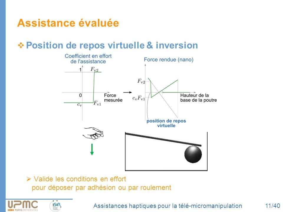 Assistances haptiques pour la télé-micromanipulation Position de repos virtuelle & inversion Valide les conditions en effort pour déposer par adhésion