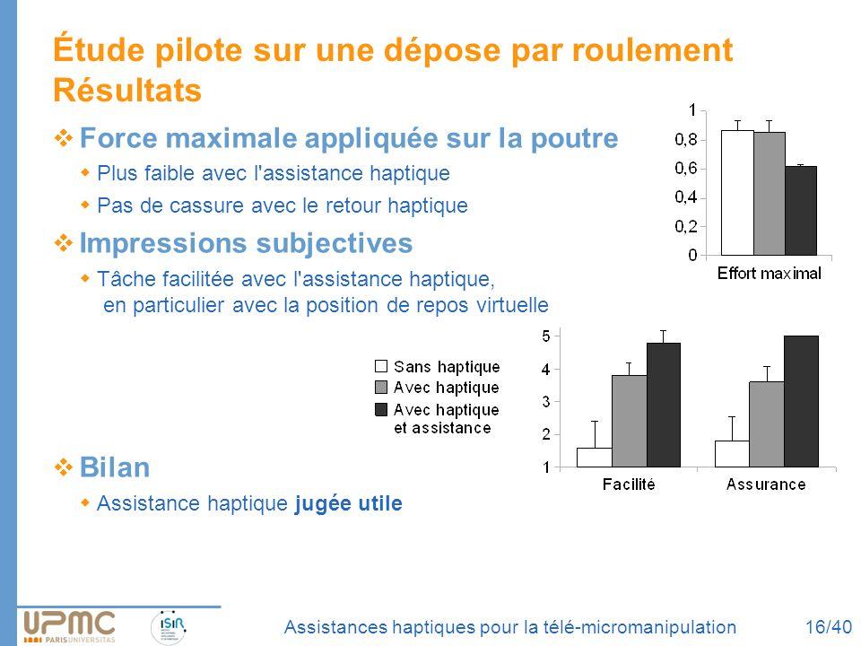 Assistances haptiques pour la télé-micromanipulation Étude pilote sur une dépose par roulement Résultats Force maximale appliquée sur la poutre Plus f