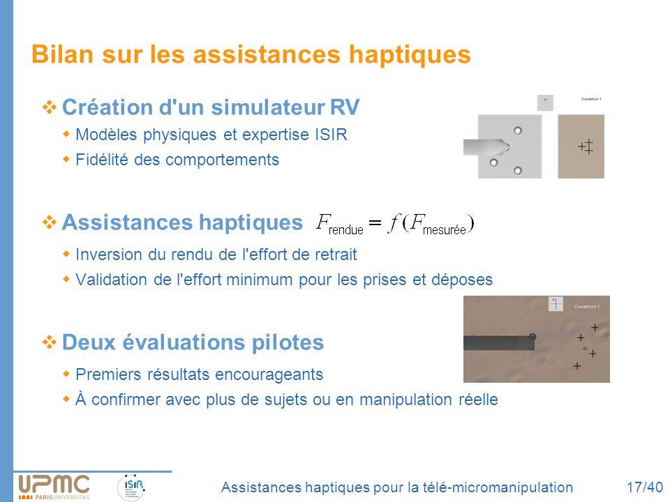 Assistances haptiques pour la télé-micromanipulation Bilan sur les assistances haptiques Création d'un simulateur RV Modèles physiques et expertise IS