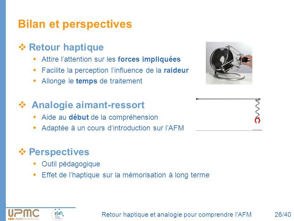 Retour haptique et analogie pour comprendre l'AFM Bilan et perspectives Retour haptique Attire lattention sur les forces impliquées Facilite la percep