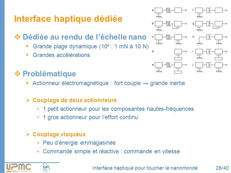 Interface haptique pour toucher le nanomonde Interface haptique dédiée Dédiée au rendu de léchelle nano Grande plage dynamique (10 4 : 1 mN à 10 N) Gr