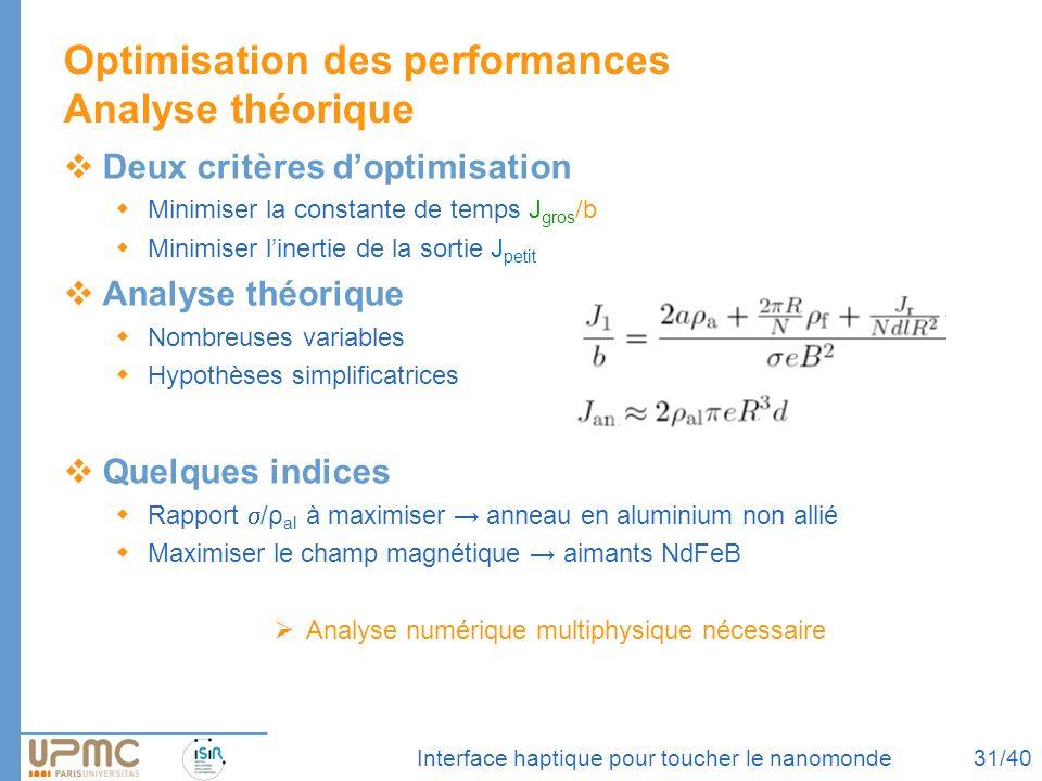 Interface haptique pour toucher le nanomonde Optimisation des performances Analyse théorique Deux critères doptimisation Minimiser la constante de tem