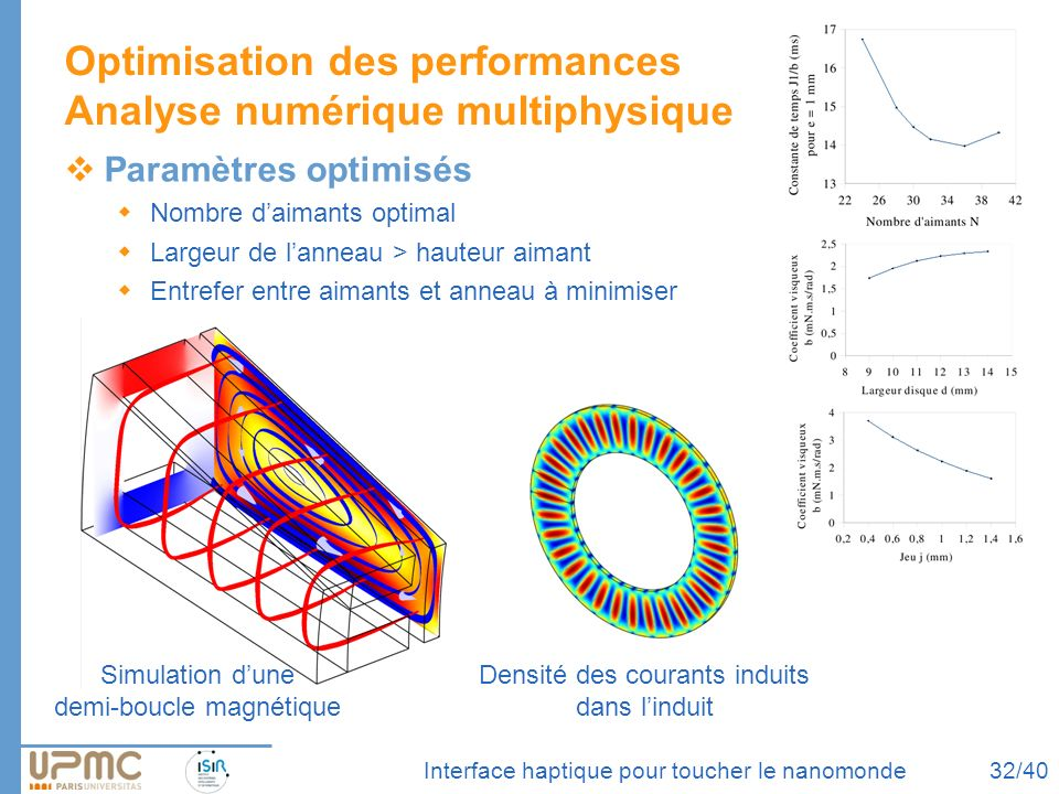 Interface haptique pour toucher le nanomonde Optimisation des performances Analyse numérique multiphysique Paramètres optimisés Nombre daimants optima