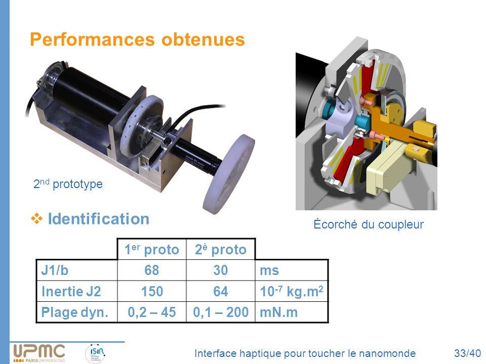 Interface haptique pour toucher le nanomonde Performances obtenues Identification 2 nd prototype Écorché du coupleur 1 er proto2 è proto J1/b6830ms In