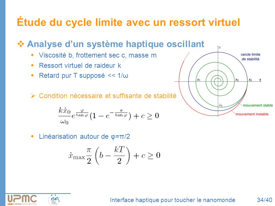 Interface haptique pour toucher le nanomonde Étude du cycle limite avec un ressort virtuel Analyse dun système haptique oscillant Viscosité b, frottem