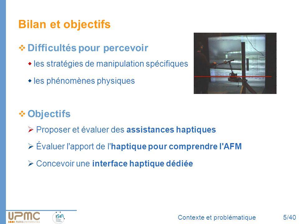 Plan de la présentation 1.Assistances haptiques pour la télé-micromanipulation Assistances haptiques Simulateur interactif Évaluations pilotes 2.Retour haptique et analogie pour comprendre lAFM Méthode Résultats Discussion 3.Interface haptique pour toucher le nanomonde Problématique Principe de fonctionnement Résultats expérimentaux 4.Conclusions et perspectives 6/40