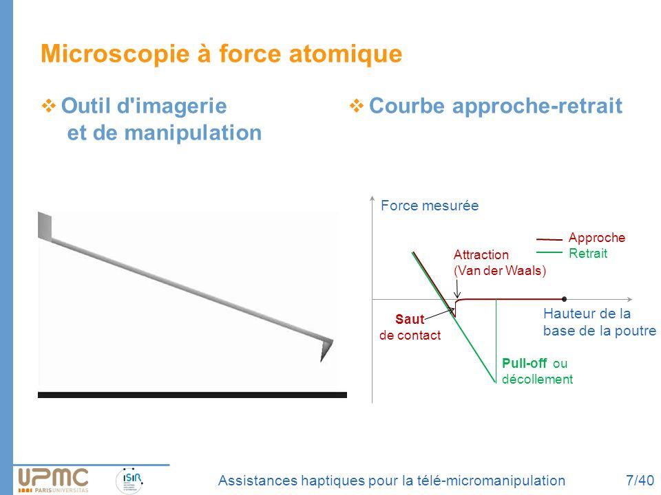 Assistances haptiques pour la télé-micromanipulation Microscopie à force atomique Outil d'imagerie et de manipulation Courbe approche-retrait Approche