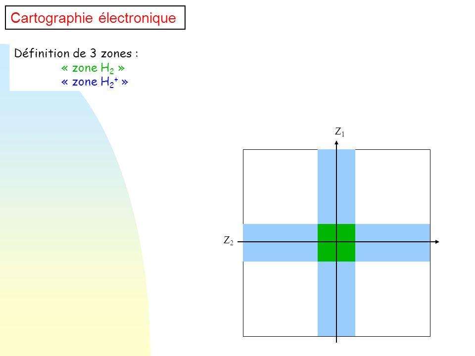 Définition de 3 zones : « zone H 2 » « zone H 2 + » Z1Z1 Z2Z2 Cartographie électronique