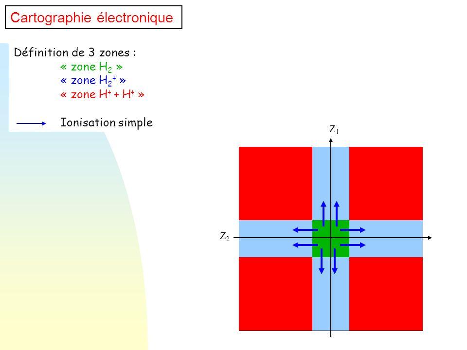 Définition de 3 zones : « zone H 2 » « zone H 2 + » « zone H + + H + » Ionisation simple Z1Z1 Z2Z2 Cartographie électronique