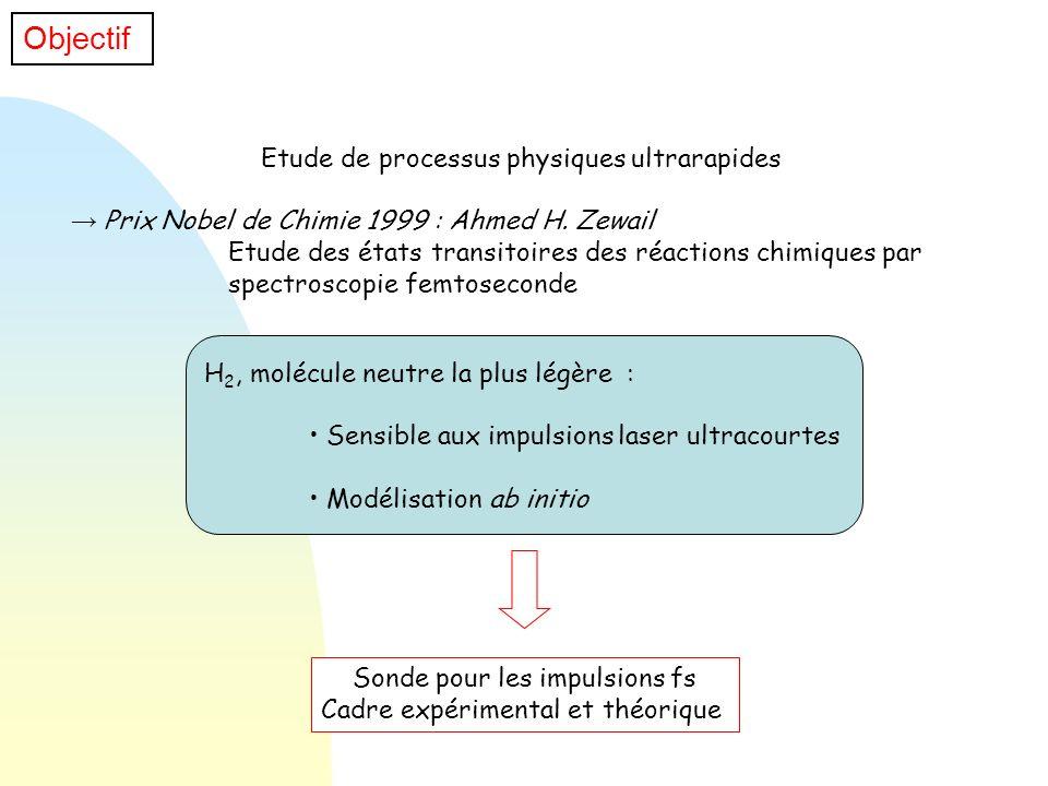 Ionisation double directe 2 principaux types dionisation : Ionisation double explosion coulombienne : H 2 + laser H + + H + + e - + e - Voie H + + H + : potentiel purement coulombien Molécule H 2 X 1 Σ g +