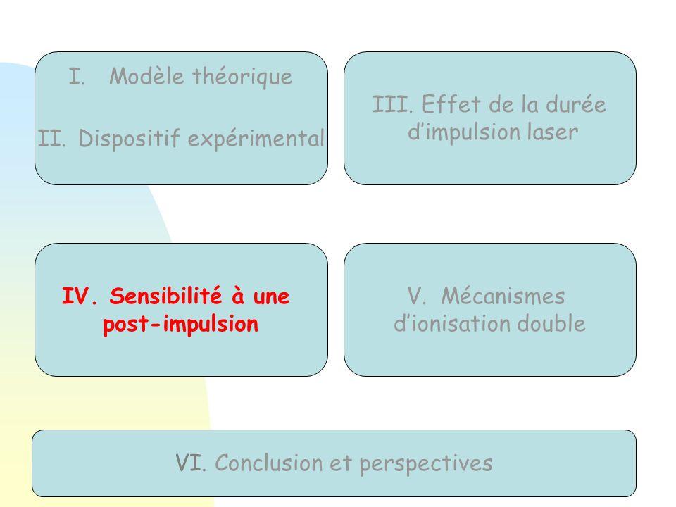I. Modèle théorique II. Dispositif expérimental III. Effet de la durée dimpulsion laser IV. Sensibilité à une post-impulsion V.Mécanismes dionisation