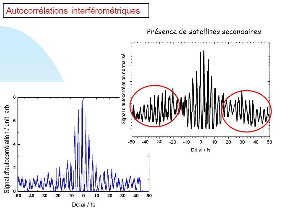 Présence de satellites secondaires Autocorrélations interférométriques