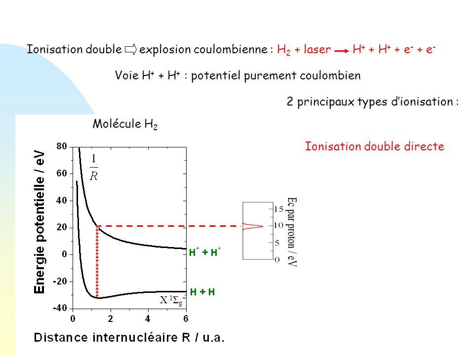 Ionisation double séquentielle 2 principaux types dionisation : Ionisation double explosion coulombienne : H 2 + laser H + + H + + e - + e - Voie H + + H + : potentiel purement coulombien Ionisation double directe Molécule H 2 Etude de la dynamique de lionisation double X 2 Σ g + X 1 Σ g +