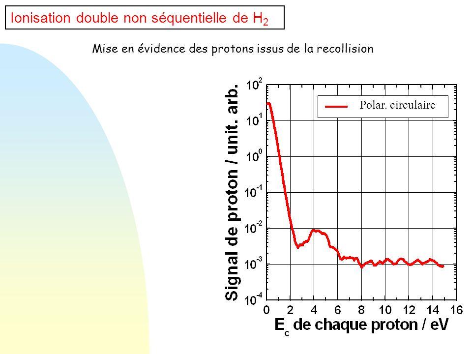 Ionisation double non séquentielle de H 2 Mise en évidence des protons issus de la recollision Polar. circulaire