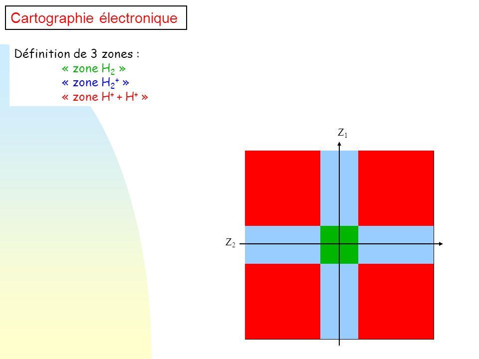 Définition de 3 zones : « zone H 2 » « zone H 2 + » « zone H + + H + » Cartographie électronique Z1Z1 Z2Z2