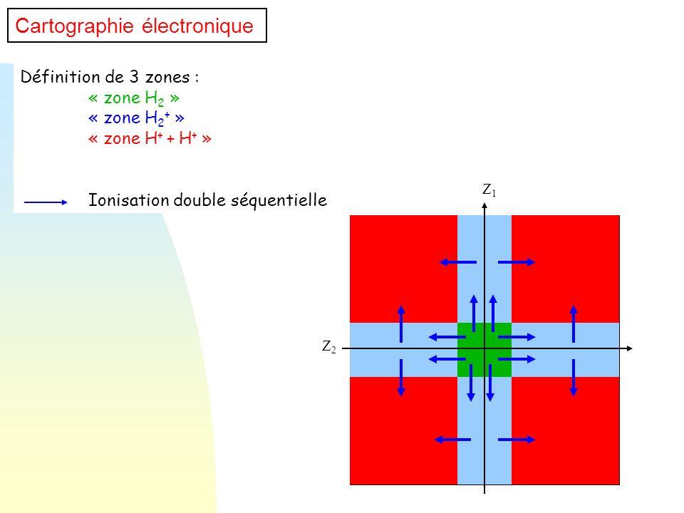 Définition de 3 zones : « zone H 2 » « zone H 2 + » « zone H + + H + » Ionisation double séquentielle Z1Z1 Z2Z2 Cartographie électronique
