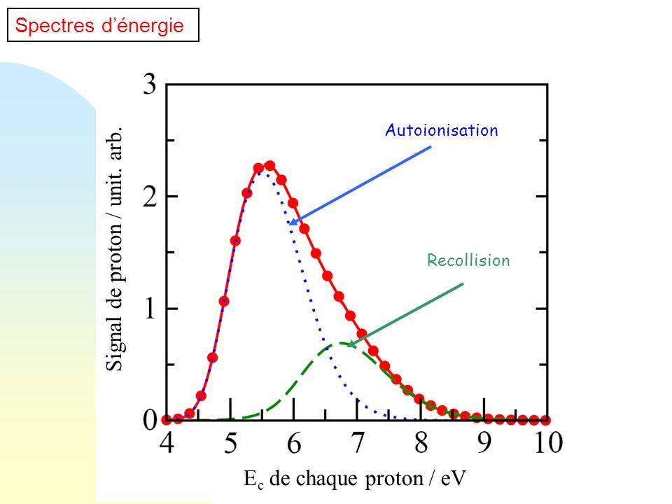 Spectres dénergie E c de chaque proton / eV Autoionisation Recollision Signal de proton / unit. arb.