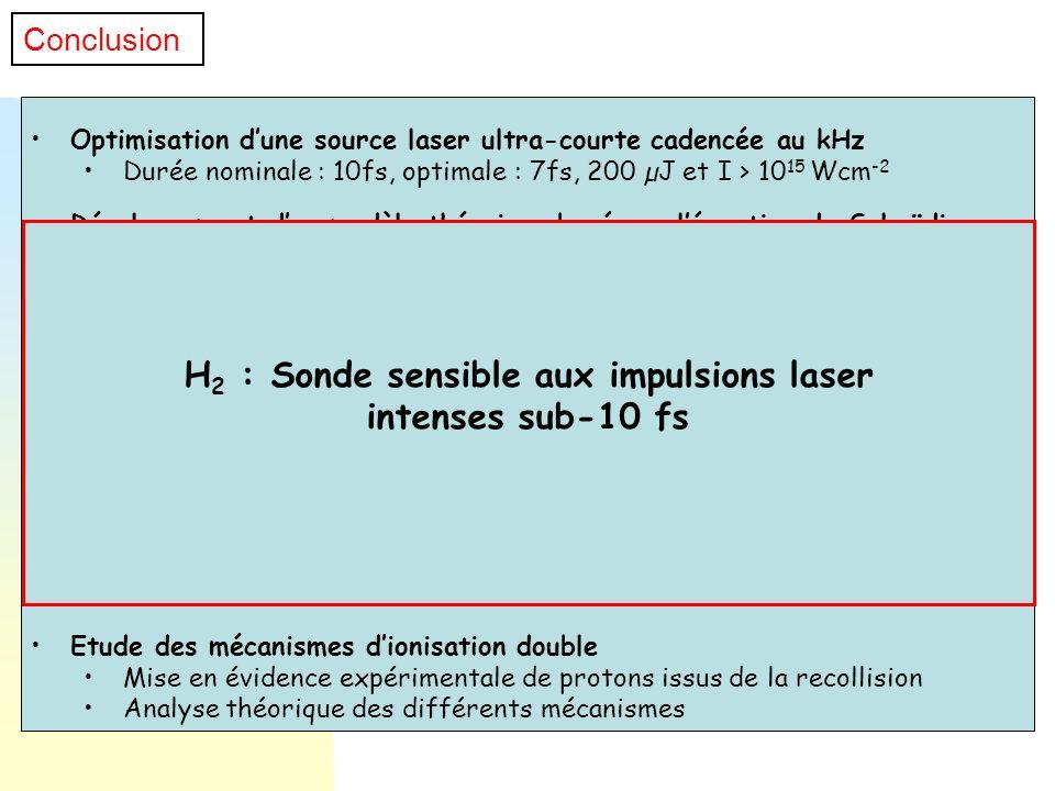 Conclusion Optimisation dune source laser ultra-courte cadencée au kHz Durée nominale : 10fs, optimale : 7fs, 200 µJ et I > 10 15 Wcm -2 Développement