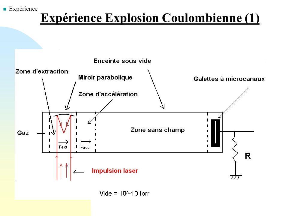 Expérience Explosion Coulombienne (1) n Expérience