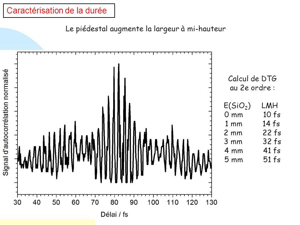 Le piédestal augmente la largeur à mi-hauteur Caractérisation de la durée Calcul de DTG au 2e ordre : E(SiO 2 ) LMH 0 mm 10 fs 1 mm 14 fs 2 mm 22 fs 3