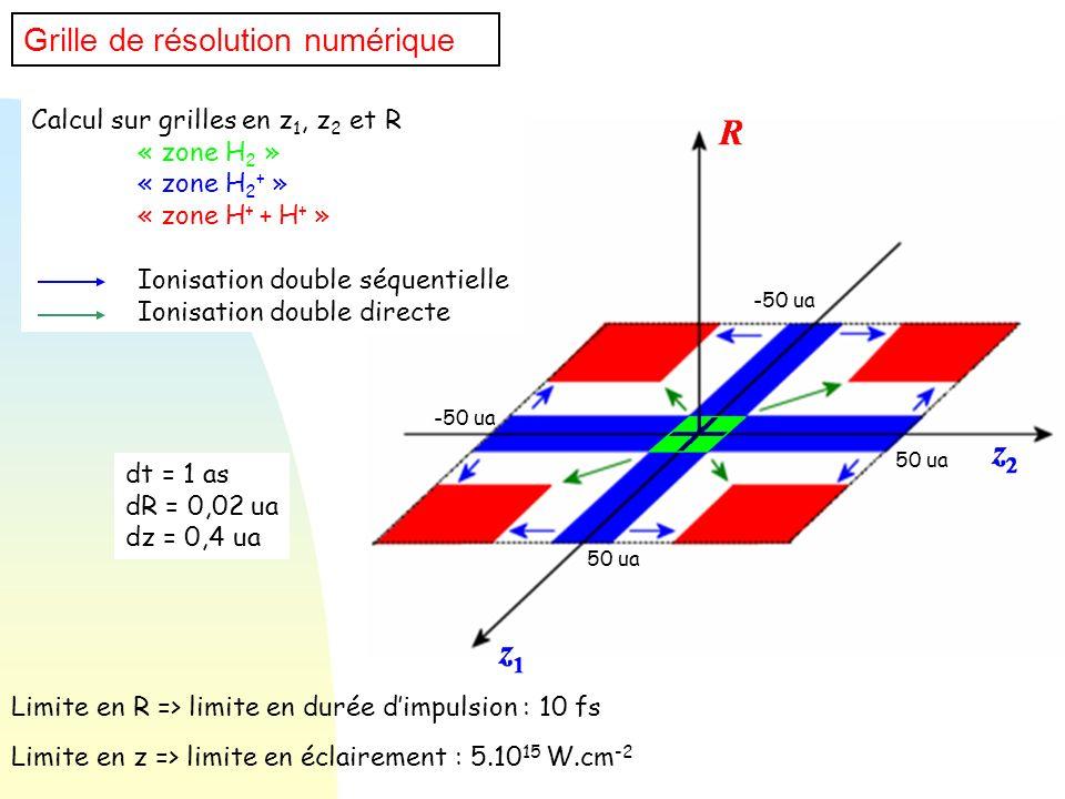 Grille de résolution numérique Calcul sur grilles en z 1, z 2 et R « zone H 2 » « zone H 2 + » « zone H + + H + » Ionisation double séquentielle Ionis