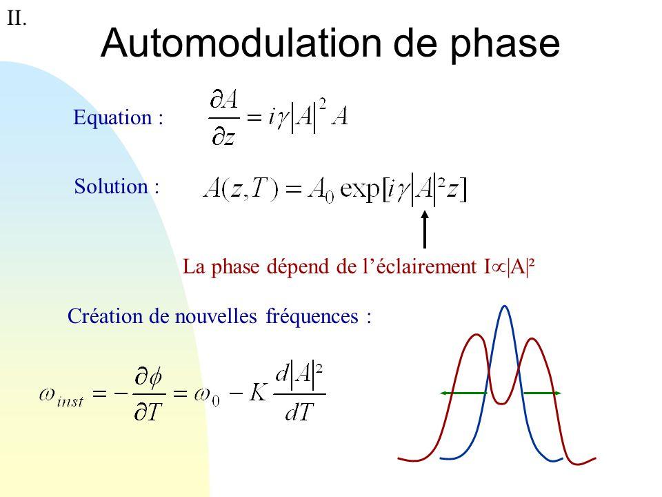 Automodulation de phase La phase dépend de léclairement I |A|² Création de nouvelles fréquences : II. Equation : Solution :