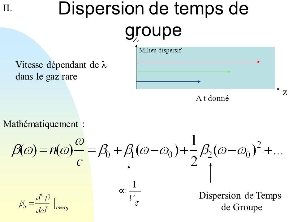 Dispersion de temps de groupe Vitesse dépendant de dans le gaz rare Milieu dispersif z A t donné Dispersion de Temps de Groupe II. Mathématiquement :