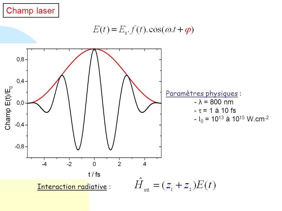 Méthode de «lopérateur fractionné » Propagation temporelle Espace des vitesses Espace des positions Densités de probabilité | Ψ(R,z 1,z 2,t=0) |² 0 1 2 3 Distance R / u.a.